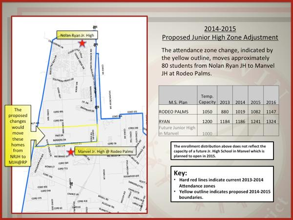 Proposed Juniro High Zones